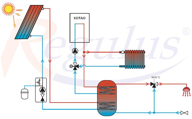 solarni-set-1-shema