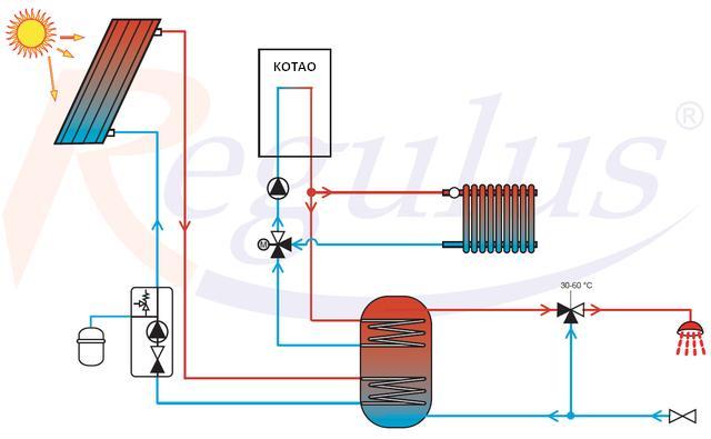 Solarno grijanje Regulus SOL 300 R2DC KPG1 shema