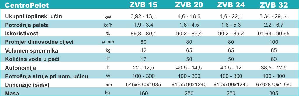 zvb1 (1)